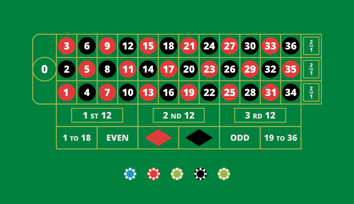 betting roulette